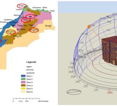 Emissionsminderungspotential im marokkanischen Wohnbausektor